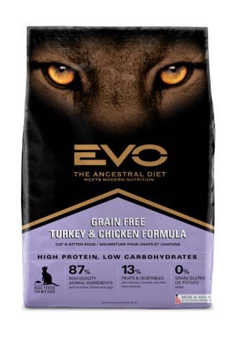 Evo Cat Food Recall