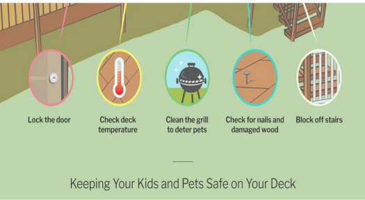 How to Keep Your Pets Safe on Your Deck